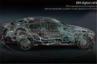 تحقیق بررسی سیستم های الکترونیکی خودروهای جدید