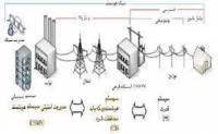 تحقیق شبكه توزيع و انتقال برق تا مصرف