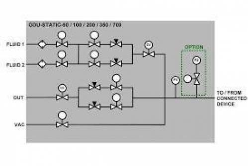 تحقیق سیستم های سیالاتی
